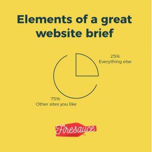 elements of a good website brief - Firesauce